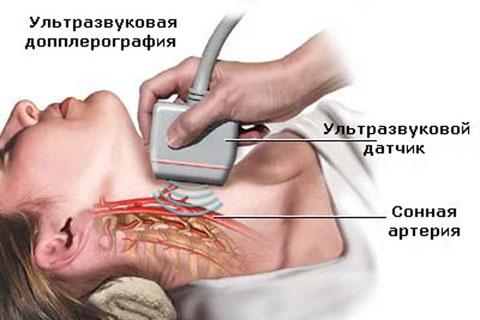 обследование шеи
