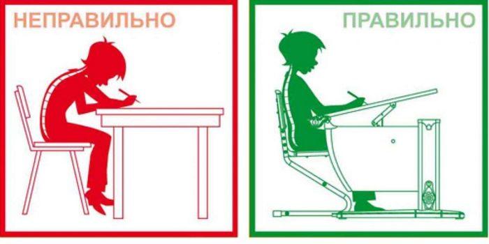 как сидеть за столом